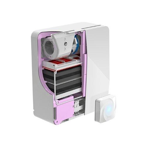 Вентиляционная установка TION 3S SmartВентиляционные установки<br>