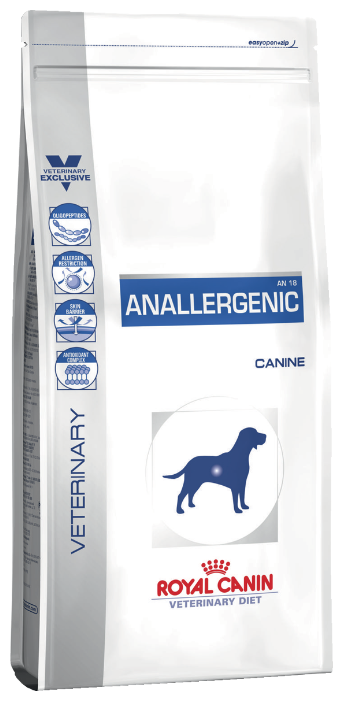 Корм для собак Royal Canin Anallergenic AN18