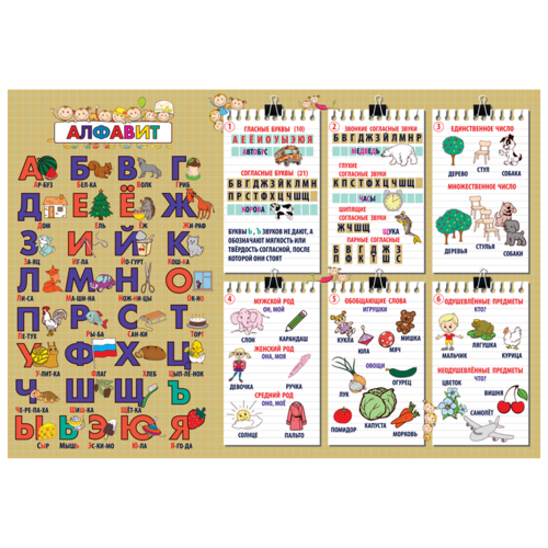 Плакат АВ-Принт Алфавит