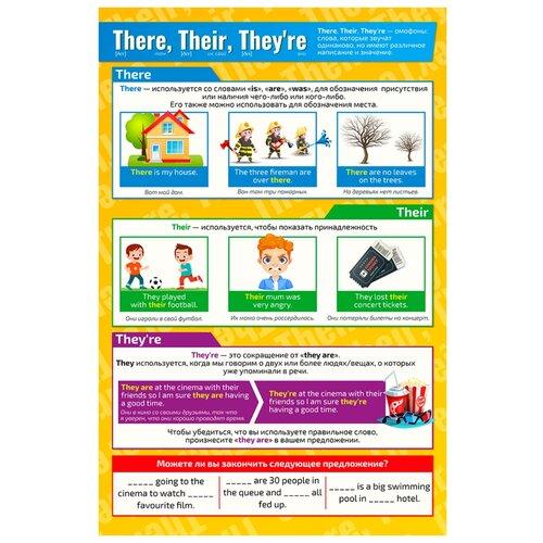 Купить Плакат Квинг А2 There, Their, They're — плакат по английскому языку, с транскрипцией и примерами, Обучающие плакаты