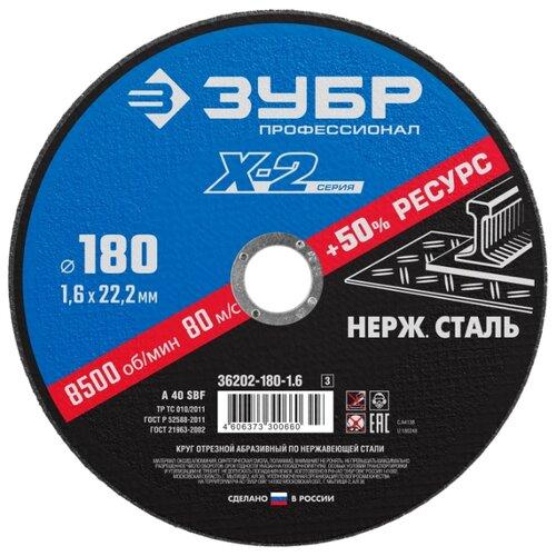 ЗУБР Профессионал 36202-180-1.6, 180 мм 1 шт.