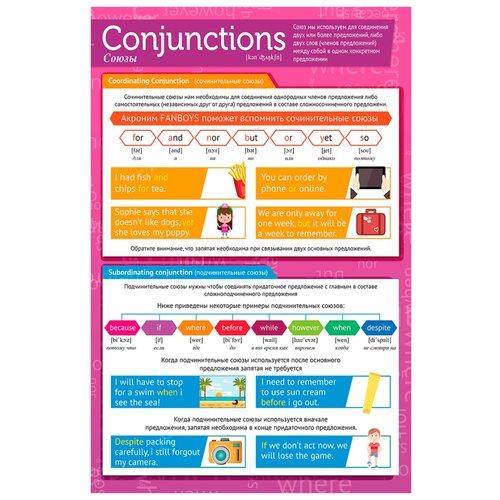 Купить Плакат Квинг А2 Союзы — плакат по английскому языку, с примерами, Обучающие плакаты