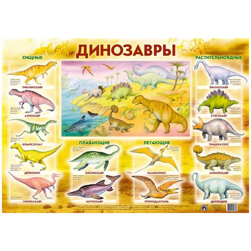 Плакат Маленький гений Динозавры 9068