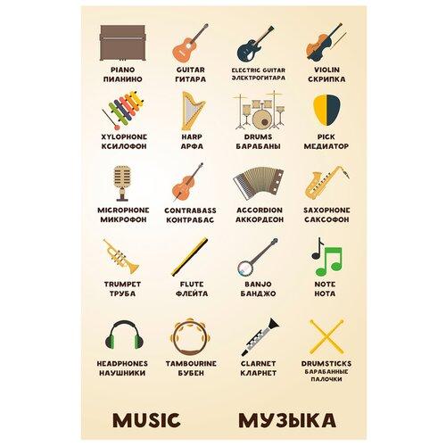 Купить Плакат Квинг А2 Музыка — плакат на английском языке, с переводом, Обучающие плакаты