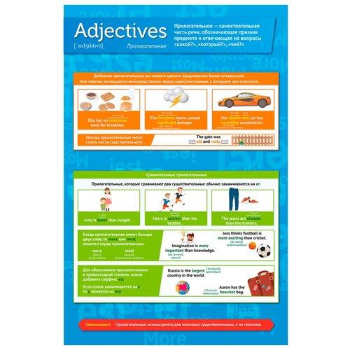 Купить Плакат Квинг А2 Прилагательные — плакат по английскому языку, с примерами, Обучающие плакаты
