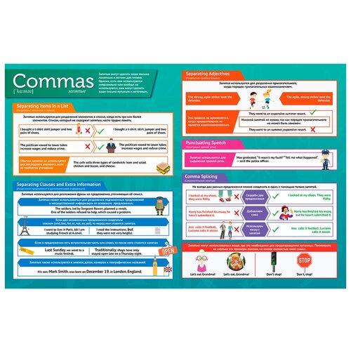 Купить Плакат Квинг А2 Запятые — плакат по английскому языку, с примерами, Обучающие плакаты