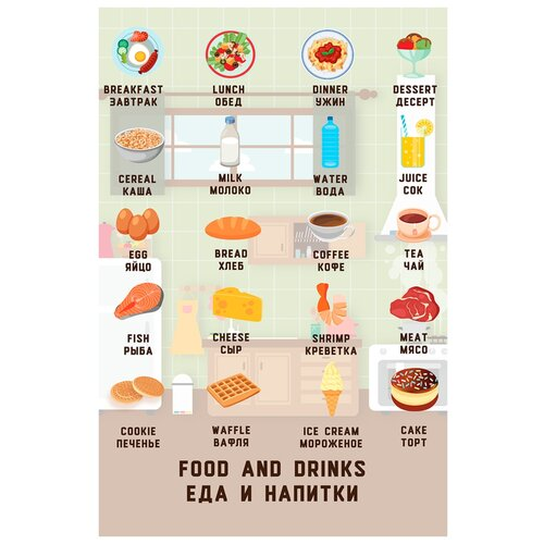 Купить Плакат Квинг А2 Еда и напитки I — плакат по английскому языку, с переводом, Обучающие плакаты