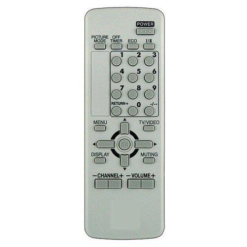 Фото - Пульт Huayu RM-C1150 (для телевизоров JVC) пульт ду для телевизоров jvc rm c1013