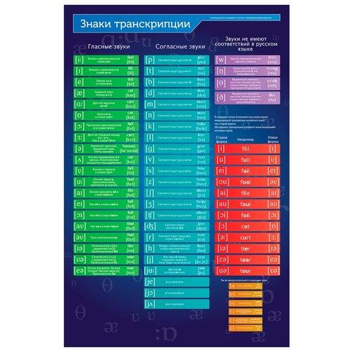 Купить Плакат Квинг А2 Международная транскрипция — плакат с произношением, Обучающие плакаты