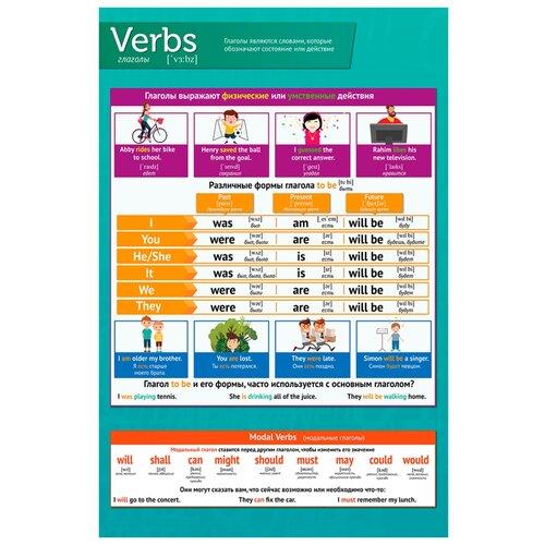 Купить Плакат Квинг А2 Глаголы — плакат по английскому языку, с примерами, Обучающие плакаты