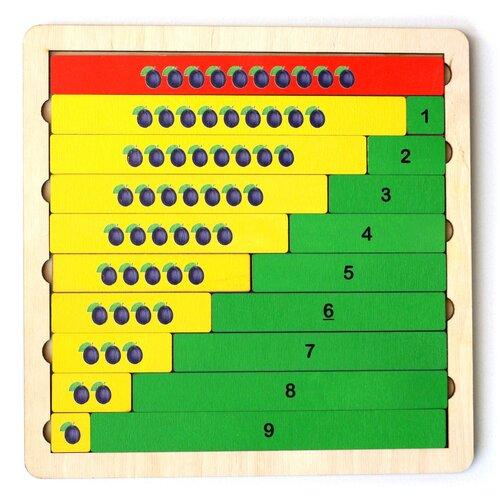 Купить Рамка-вкладыш Десятое королевство Арифметика. Состав числа (00792), 19 дет., Пазлы