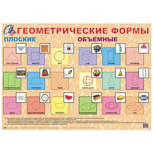 Плакат Маленький гений Геометрические формы 9021