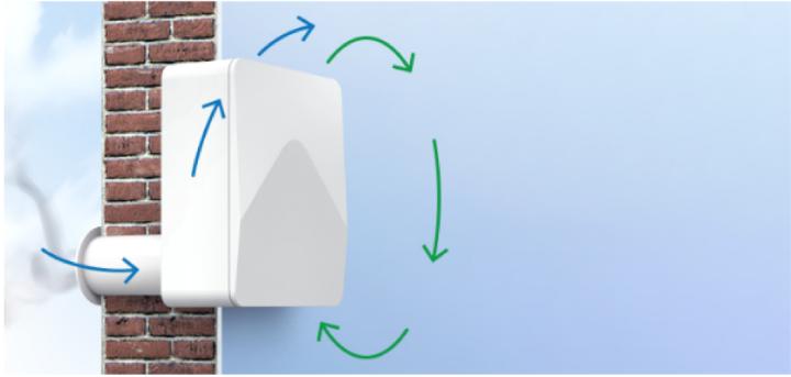 Как организовать вентиляцию в квартире — советы на Яндекс.Маркете