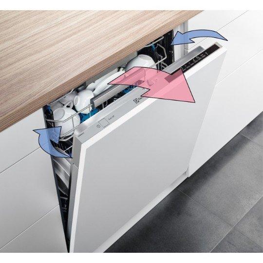 Посудомоечные машины Electrolux с функцией AirDry на Яндекс.Маркете