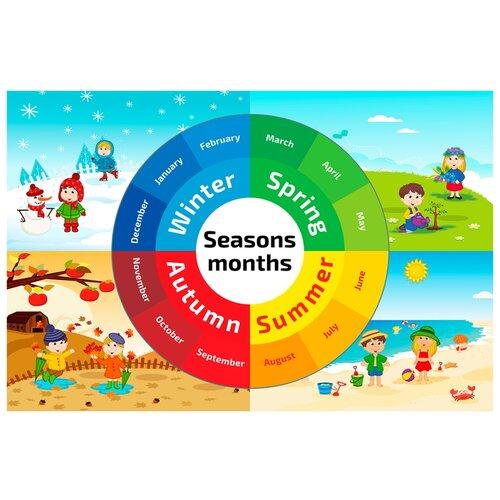 Купить Плакат Квинг А2 Сезоны — плакат по английскому языку, с примерами, Обучающие плакаты