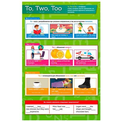 Купить Плакат Квинг А2 To, two, too — плакат с омофонами в английском языке, Обучающие плакаты