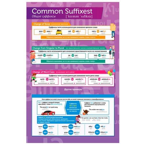 Купить Плакат Квинг А2 Суффиксы — плакат по английскому языку, с примерами, Обучающие плакаты