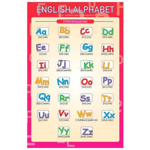 Купить Плакат Квинг А2 Английский алфавит — плакат с транскрипцией и произношением, Обучающие плакаты