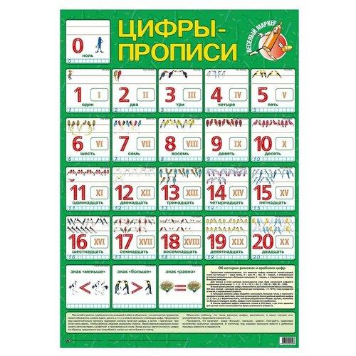 Плакат Маленький гений Цифры-прописи 9014