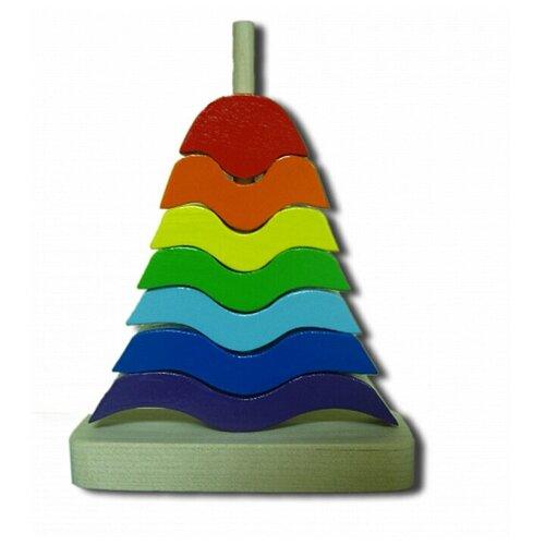 Пирамидка Крона Ёлка