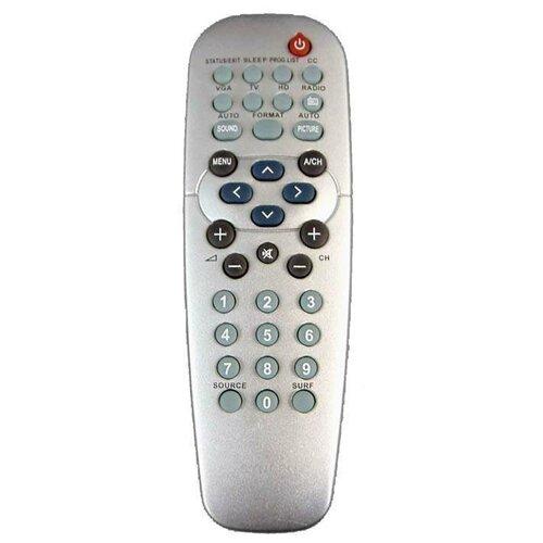 Фото - Пульт ДУ для телевизоров PHILIPS RC-1933502101 пульт ду для телевизоров philips rc 19335005