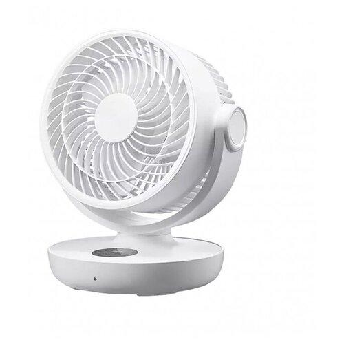 Портативный настольный вентилятор Xiaomi Thermo Portable Circulation Fan White (XD-BXXHS01)