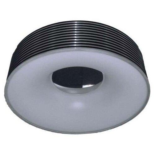 Настенно-потолочные светильники IMEX PLC-8587-1000