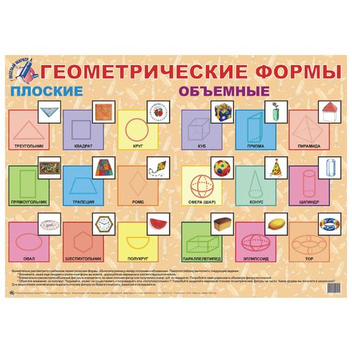 Плакат Маленький гений Геометрические формы 9021 лю м гений