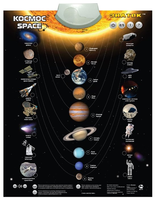 Электронный плакат Знаток Космос/Space PL-13-SPACE