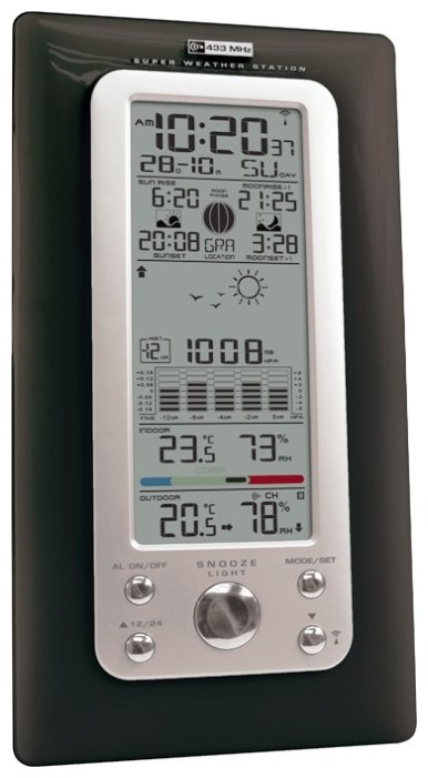Метеостанция Carrin KW9008W-SM