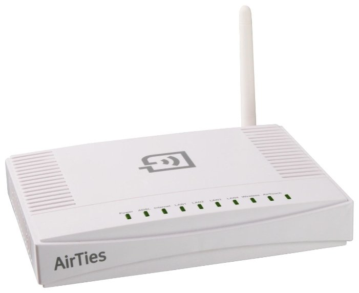 Wi-Fi роутер AirTies Air 5341