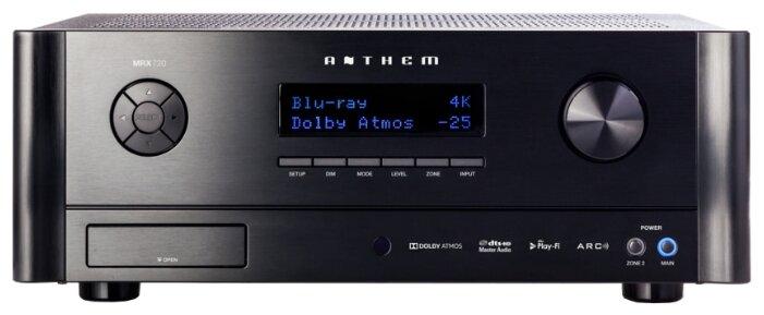 ANTHEM MRX 720