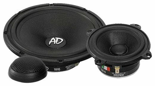 Audio Development AD6.3