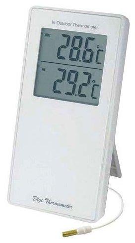 Thermo TM1055