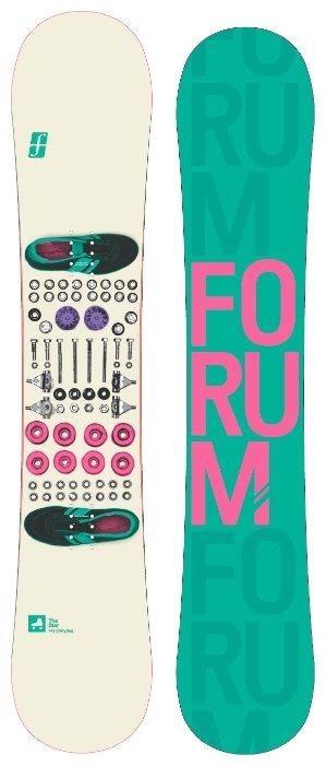 Teens Forum 13