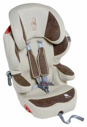 Автокресло группа 1/2/3 (9-36 кг) Renolux Quick Confort