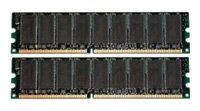 HP Оперативная память HP 187421-B21