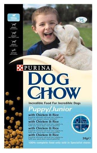 Корм для щенков DOG CHOW для здоровья кожи и шерсти, курица 15 кг