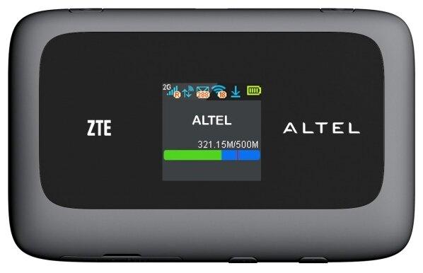 Wi-Fi роутер ZTE MF910L