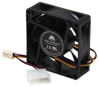 Система охлаждения для корпуса GlacialTech IceWind 7025