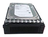 Жесткий диск Lenovo 4XB0G88730