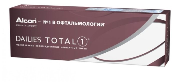 Dailies (Alcon) Total1 (30 линз)