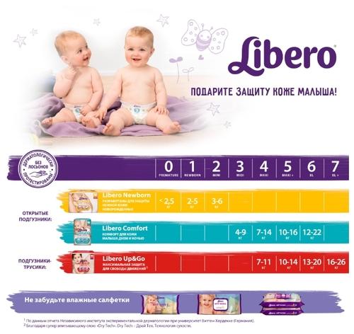 d1ee89339163 Купить Libero подгузники Comfort 6 (12-22 кг) 66 шт. по выгодной ...