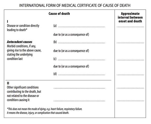 Cause of death – перевод с английского на русский – Яндекс.Переводчик
