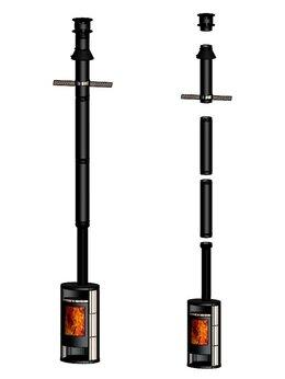 Дымоходы - Комплект дымохода Permeter 25 МИНИ, (на печь),…, 0