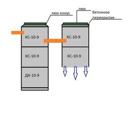 Септики - Канализация из бетонных колец. Септики, 0