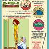 """Комплект таблиц """"Технология. Безопасные приемы труда для девочек"""" по цене 1950₽ - Обучающие плакаты, фото 1"""