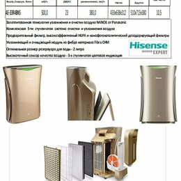 Очистители и увлажнители воздуха - Воздухоочистители Hinense ECOLIFE AE-33R4BNS с функцией увлажнения воздуха, 0