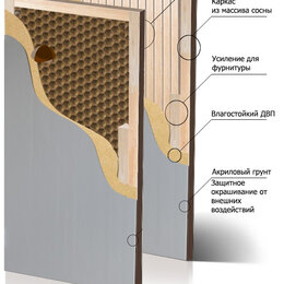 Входные двери - Двери ДВП с сотовым наполнением, 0
