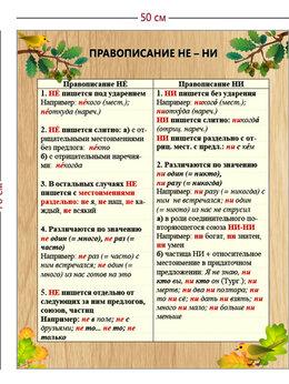 Рекламные конструкции и материалы - Стенд «Правописание НЕ – НИ» (1 плакат), 0
